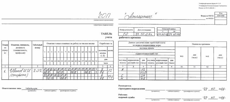 табель учета рабочего времени форма 0504421 2015 образец заполнения - фото 10