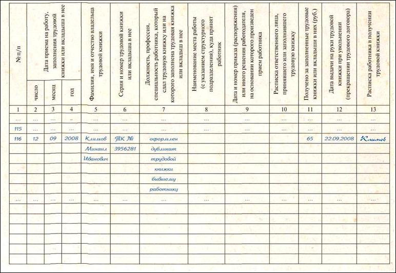Пример заполнения Вкладыша Трудовой Книжки образец