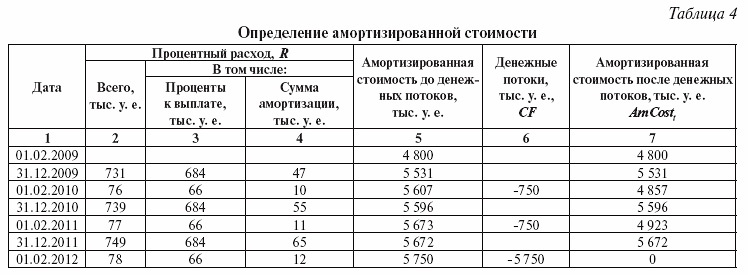 Парковка на газоне штраф 2019 москва статья
