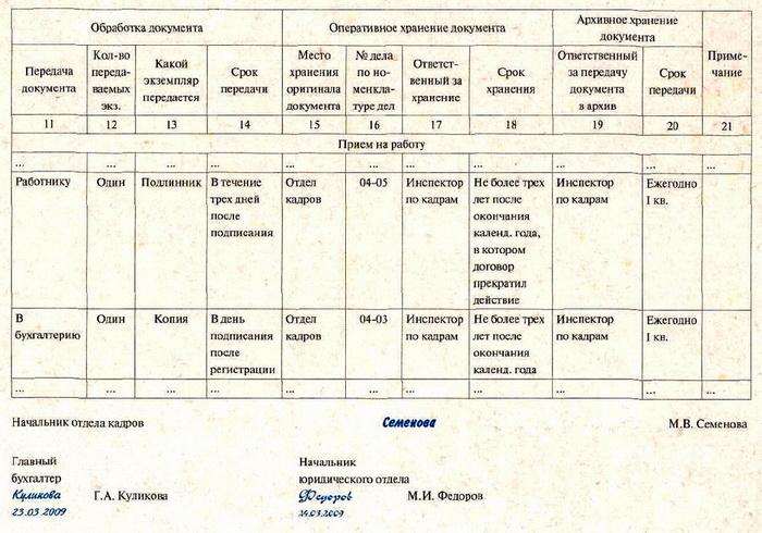 Табель Унифицированных Форм Документов пример
