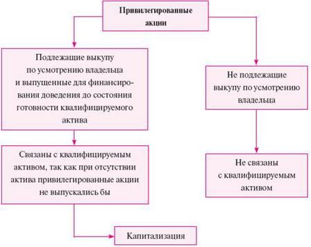 займ без отказа на карту mega-zaimer.ru