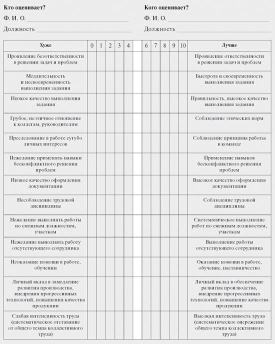 Образец протокол распределения кту